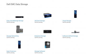 Thiết bị lưu trữ Dell Storage NX family of NAS